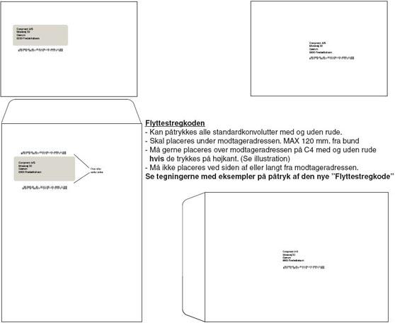 Ny Elektronisk Flyttestregkode På Kuverter